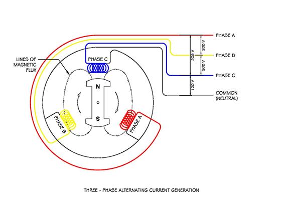 Three Phase Power Schematic